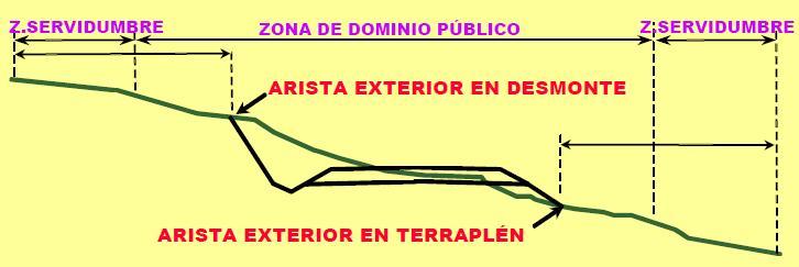 zona de dominio publico: